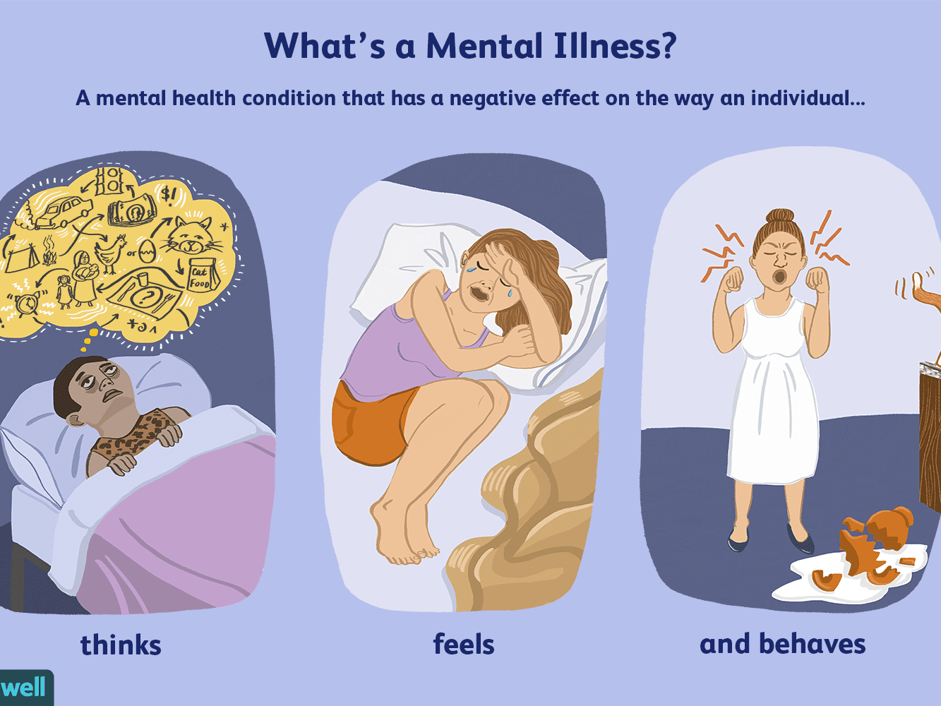 Mental health should be a topic spoken in every household in Egypt!