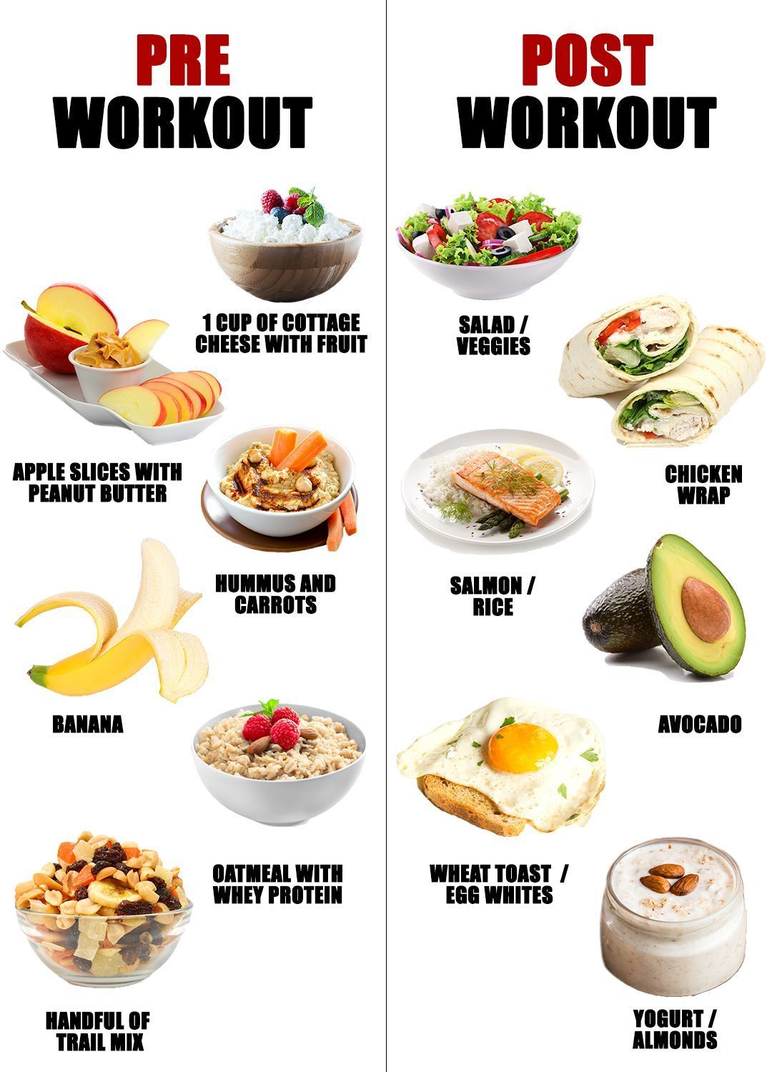 Best Pre-Workout Foods That Will Give You Plenty of Energy for Your Training Session